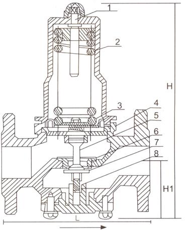 Y110,Y416型减压稳压阀简图5