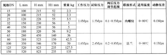 Y110,Y416型减压稳压阀简图4