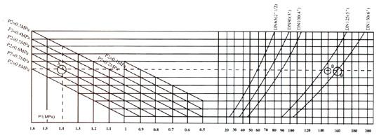 Y110,Y416型减压稳压阀简图3